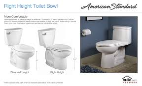 remove bathroom sink stopper american standard. remove sink stopper american standard by 2988 101 toilet build com bathroom o
