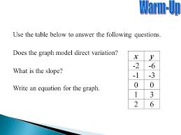 use the table below to answer the following questions