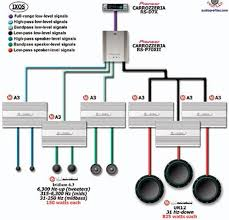 car sound system setup diagram. my question is that the has following crossover points car sound system setup diagram d