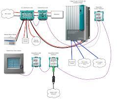 power system design sailbits com overview diagram of grace s mastervolt power system