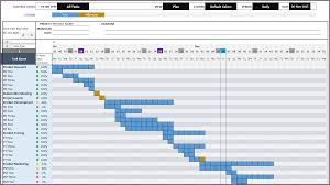 24 Hour Gantt Chart Template Free Easybusinessfinance Net