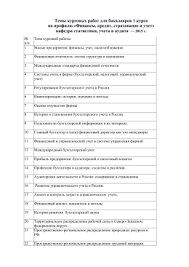 КАФЕДРА ЭКОНОМИКИ ТУРИНДУСТРИИ БУХГАЛТЕРСКИЙ По ссылке представлен список курсовых работ по