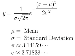 example of standard form math standard form math equation new formula for the normal distribution or bell curve professional standard form addition