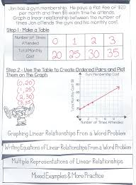 algebra 2 worksheets equations and inequalities worksheets graphing linear equation worksheets