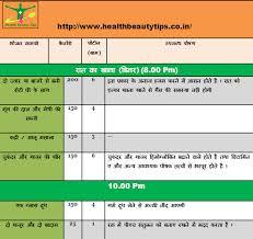 High Diabetes Diet Chart In Hindi 70 Methodical High Fiber Food Chart In Hindi