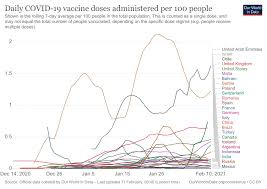 Vaccines save millions of lives each year. Uu4tq884qvsbbm