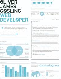Design Your Resume For The Web. web designer resume template ...