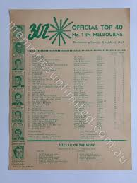 Old Top 40 Charts 1967 04 23 Official Top 40