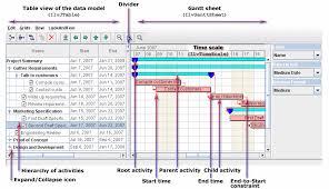 Gantt Sheet Architecture