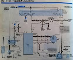 1987 ford pickup wiring diagram explore wiring diagram on the net • wiring diagram for 1987 ford truck ford truck ford f 150 starter wiring diagram 1987 dodge dakota wiring diagram