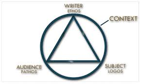 understanding the rhetorical situation college readiness  rhetorical triangle