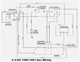 ezgo golf wiring diagram wiring diagram meta e z golf wiring diagram wiring diagram inside ez go golf cart electric wiring diagram ez golf