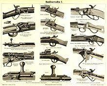 Firearm Wikipedia