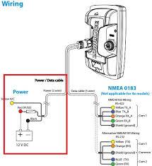 lowrance elite 5 wiring diagram lowrance wiring diagrams lowrance elite 7 wiring diagram