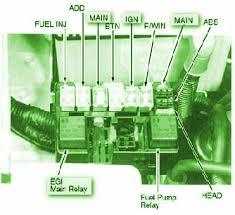 brake lightcar wiring diagram page 4 2004 kia sportage of engine fuse box diagram