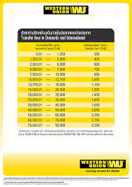 Western Union Transfer Fees Chart 2018 Western Union Exchange Rate Oman To India Mln Coin Qatar