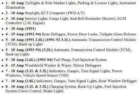 1993 isuzu rodeo question tail lights out electrical problem 1993 i don t have a wiring diagram for your vehicle but a power wire is grounding itself off you need to check every single circuit that the fuse controls and