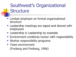 Southwest Airlines Organization Chart Southwest Airlines 6 12 08 2