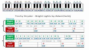 Bright Lights And Cityscapes Piano Tinchy Stryder Bright Lights Ft Pixie Lott Music Sheet