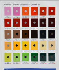 Awlgrip Paint Color Chart Www Bedowntowndaytona Com