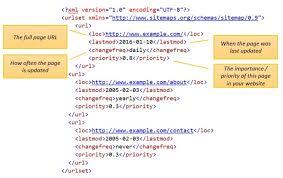 free presta 1 7 gsitemap module creating a sitemap for presta 1 7