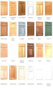 cabinet door lowes kitchen cabinet door styles photo 5 of 8 cabinet doors styles 5 kitchen