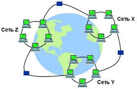 Реферат Интернет На основе интернета работаетВсемирная паутина world wide web и множество других систем передачи данных