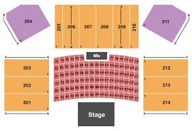 Mark G Etess Arena At Hard Rock Hotel Casino Tickets In