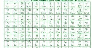 Gujarati Barakhadi 2020 Printable Calendar Posters Images