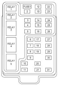 1998 f150 cigarette lighter wiring diagram wiring diagrams bib ford f 150 fuse box wiring diagram 1998 f150 cigarette lighter wiring diagram