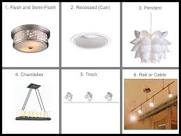 styles of lighting. There Are Many Different Styles Of Lighting From Modern To Traditional. PAC Interiors Will Match Your Specific Style.