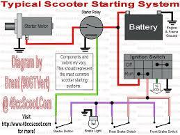 wiring diagram for 110cc mini chopper diablo detailed wiring diagram diablo mini chopper wiring diagram wiring diagram library kazuma 50cc atv wiring diagram wiring diagram for 110cc mini chopper diablo