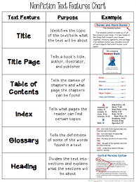 Text Features Anchor Chart Free Text Features Chart Teaching Made Practical