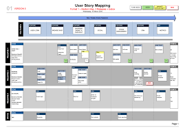 Feature Story Template User Story Map Template Scrum Mvp Planning
