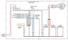 caterpillar 70 pin ecm wiring diagram images caterpillar c15 caterpillar ecm wiring diagram online community