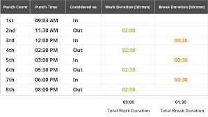 Employee Attendance Tracker Attendance Monitoring Hr Software