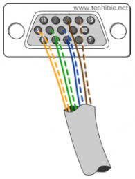 vga wiring diagram wiring diagram and hernes 15 pin vga cable wiring diagram image about