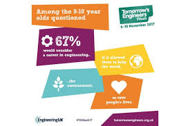 Young People Want Engineering Jobs That Make A Difference