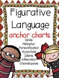 Figurative Language Anchor Charts