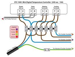 house wiring diagram nz house wiring diagrams online house wiring diagram nz house wiring diagrams