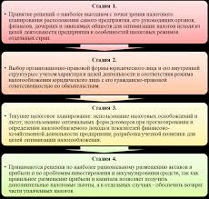 Фасады из керамогранита фото и видео примеры Балансовые методы налогового планирования курсовая