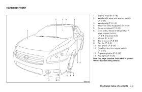 2009 maxima owner s manual 10