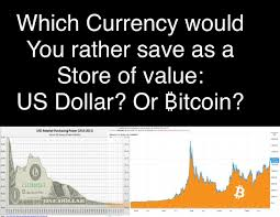 Investing or trading in bitcoin or other cryptocurrencies can be intimidating at first. I Wonder Why So Many People Companies And Countries Are Choosing To Use Bitcoin Over The Dollar As A Source To Store And Exchange Value Bitcoin