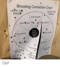 Shooting Correction Chart Leave The Range Leave The Range