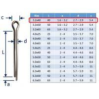 Hitch Pin Size Chart Tri