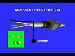o or oxygen sensor heater o2 or oxygen sensor heater