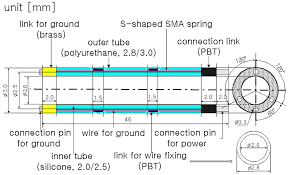 the structure of the bending actuator using s shaped shape memory the structure of the bending actuator using s shaped shape memory alloy scientific diagram