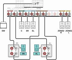 hdtv wiring advanced diagrams wiring library surround sound wiring diagram trusted schematics diagram rh roadntracks com 7 1 surround sound wiring diagram 7 1