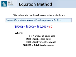 we calculate the break even point as follows