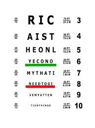 Dmv Eye Test Chart California Scientific Eye Test At The Dmv 2019